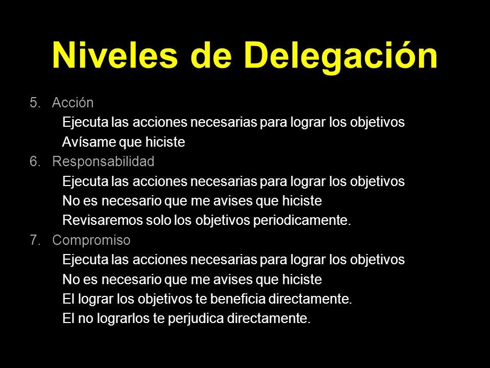 Niveles de Delegación 5. Acción