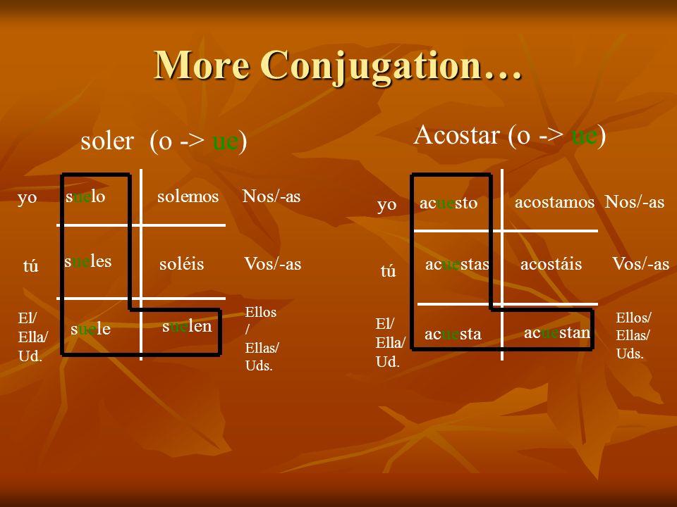 More Conjugation… Acostar (o -> ue) soler (o -> ue) yo suelo