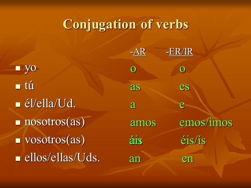 Conjugation of verbs yo tú él/ella/Ud. nosotros(as) vosotros(as)