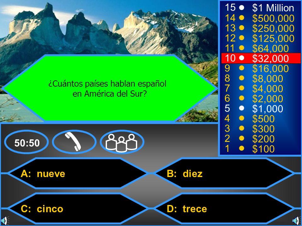 ¿Cuántos países hablan español