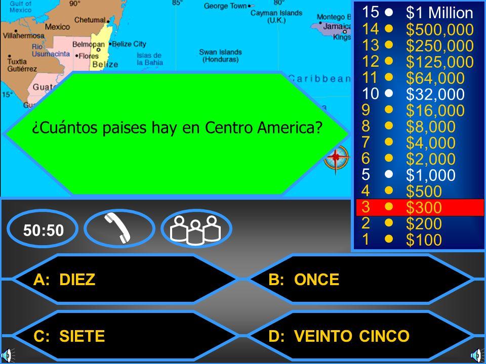 ¿Cuántos paises hay en Centro America