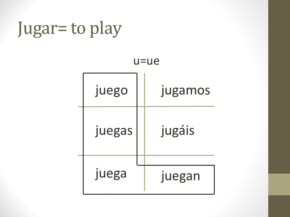 Jugar= to play u=ue juego jugamos juegas jugáis juega juegan