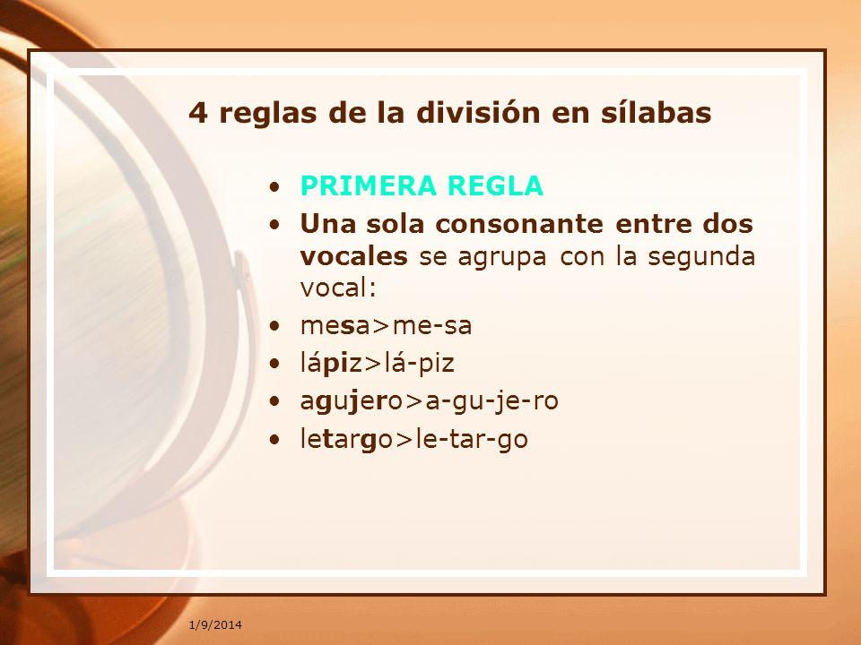 4 reglas de la división en sílabas