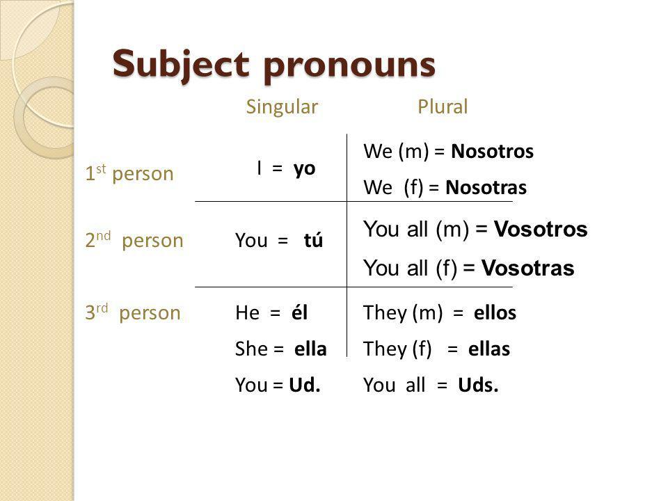 Subject pronouns Singular Plural We (m) = Nosotros We (f) = Nosotras