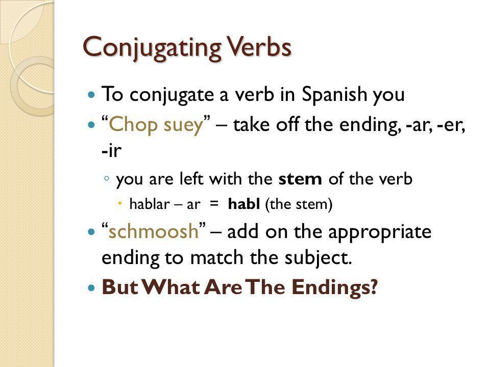 Conjugating Verbs To conjugate a verb in Spanish you