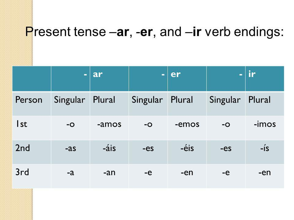 Present tense –ar, -er, and –ir verb endings: