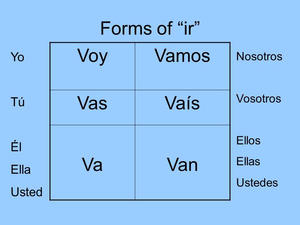 Forms of ir Voy Vamos Vas Vaís Va Van Yo Tú Él Ella Usted Nosotros