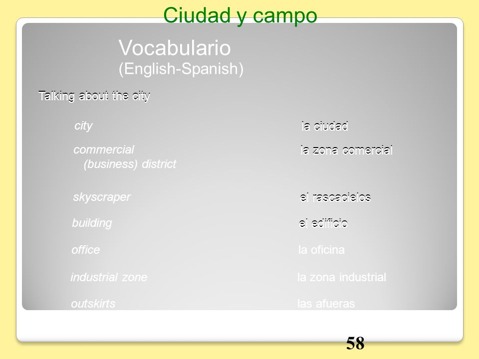Ciudad y campo Vocabulario 58 (English-Spanish) Talking about the city