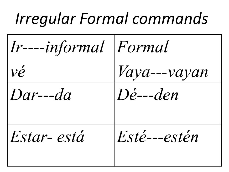Irregular Formal commands