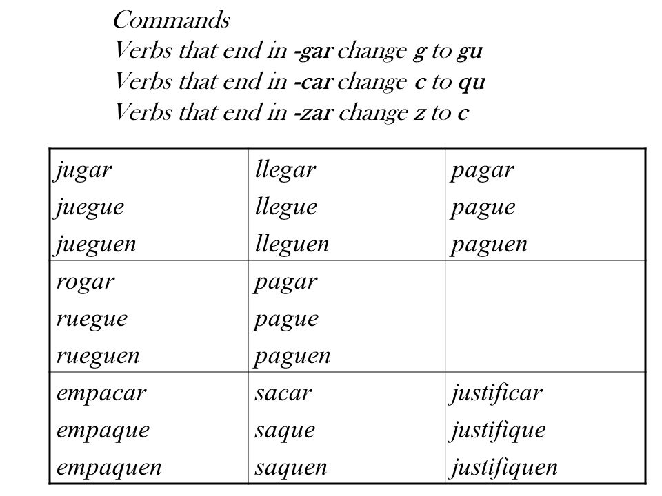 Commands Verbs that end in -gar change g to gu Verbs that end in -car change c to qu Verbs that end in -zar change z to c.