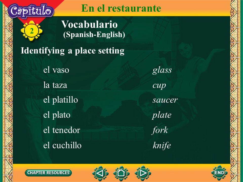 En el restaurante Vocabulario Identifying a place setting el vaso