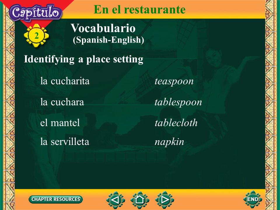 En el restaurante Vocabulario Identifying a place setting la cucharita