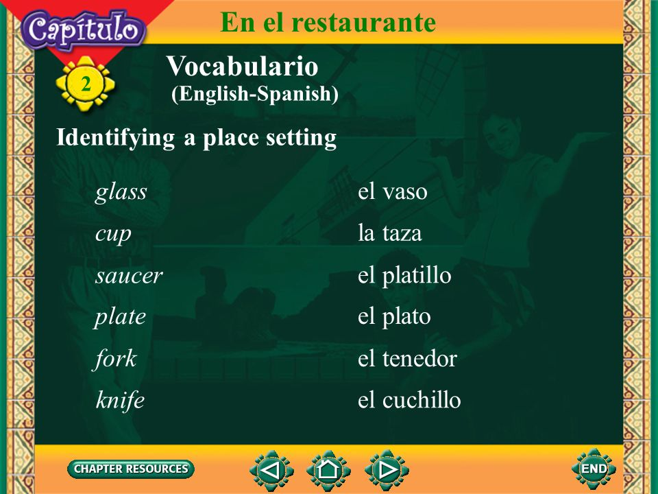 En el restaurante Vocabulario Identifying a place setting glass
