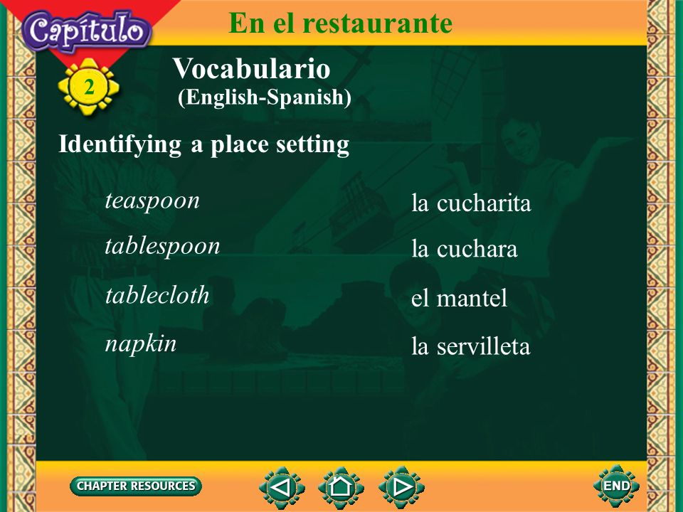 En el restaurante Vocabulario Identifying a place setting teaspoon