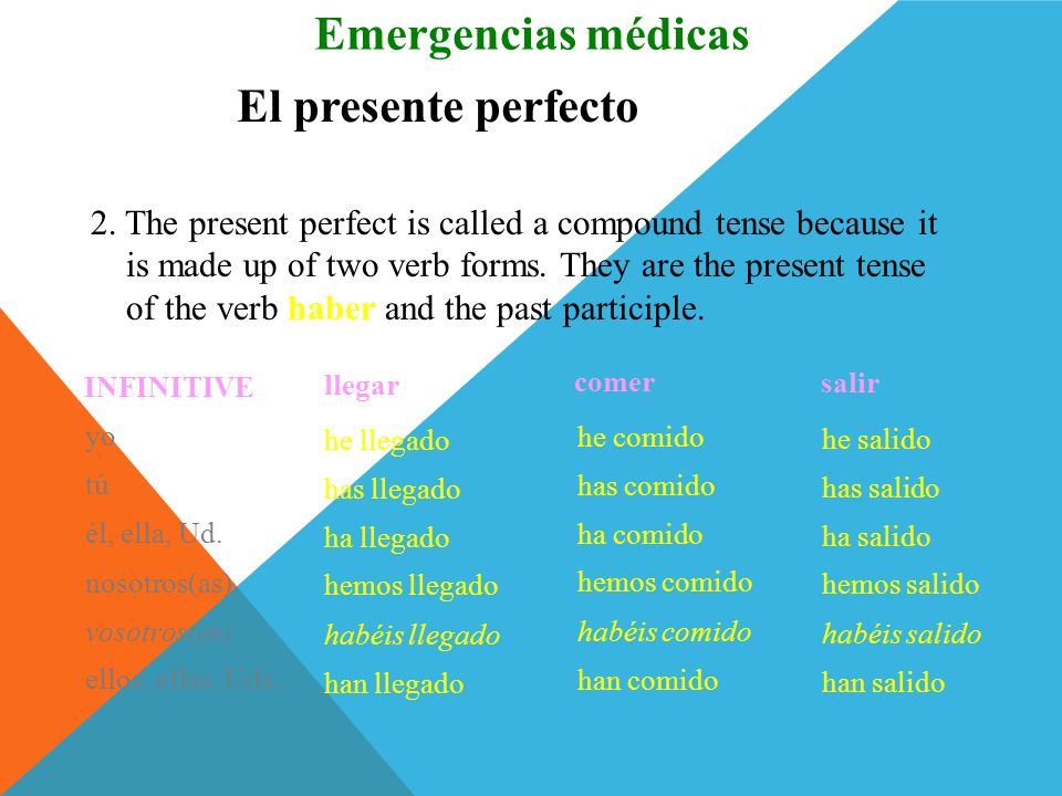 Emergencias médicas El presente perfecto