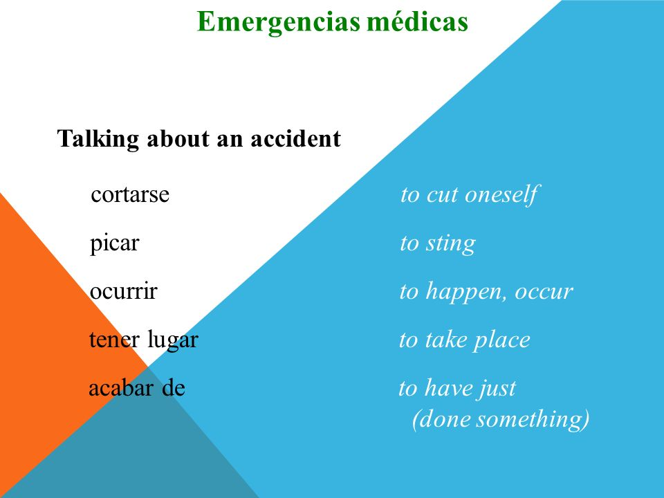 Emergencias médicas Vocabulario Talking about an accident cortarse