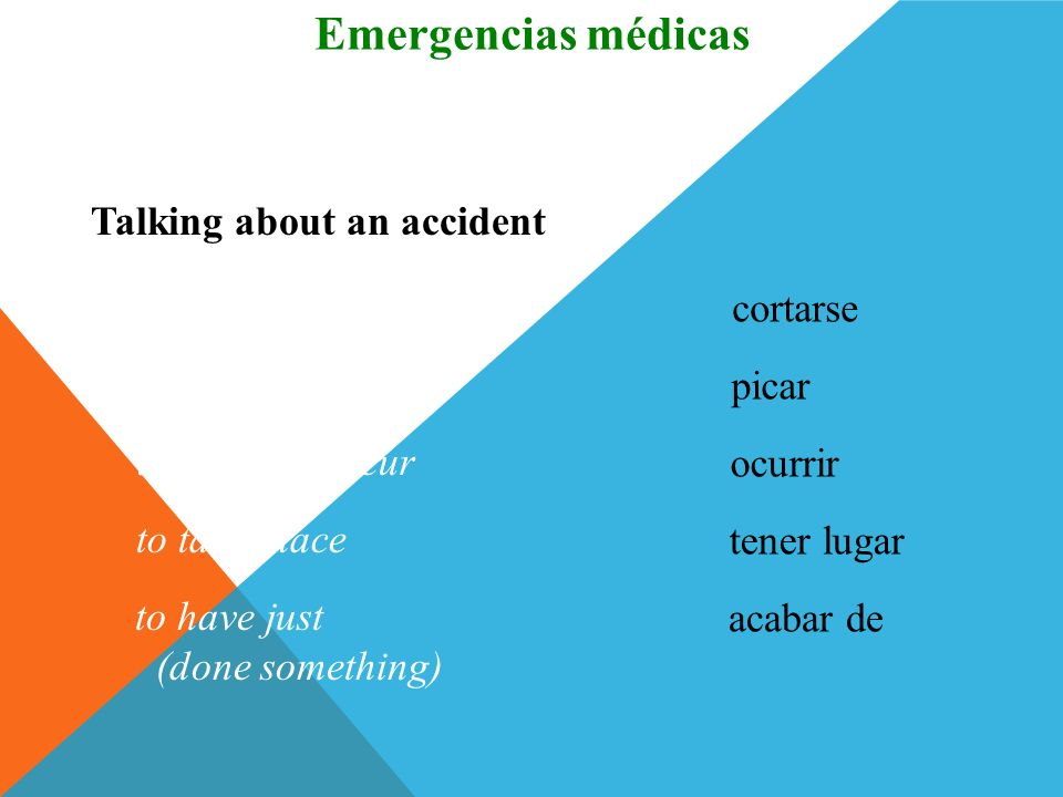 Emergencias médicas Vocabulario Talking about an accident