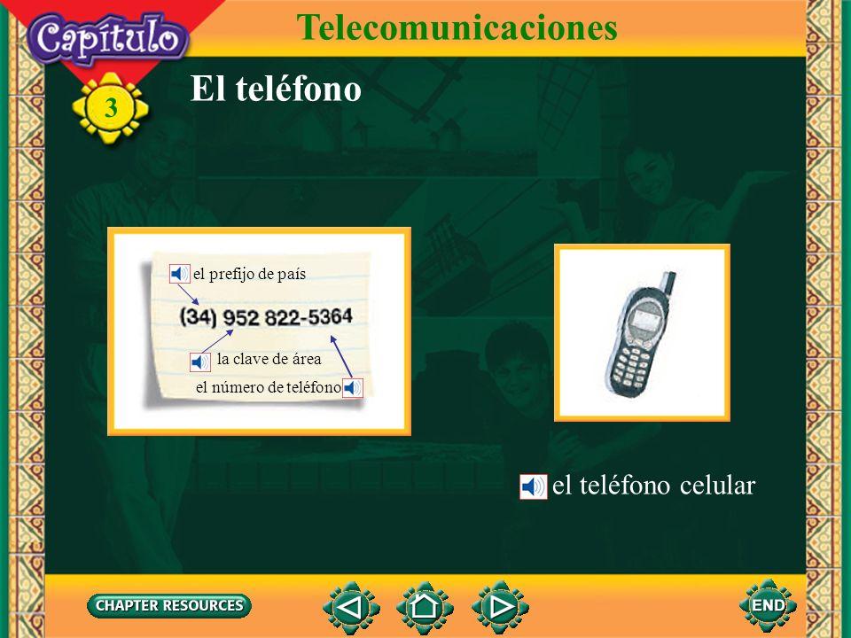 Telecomunicaciones El teléfono el teléfono celular el prefijo de país