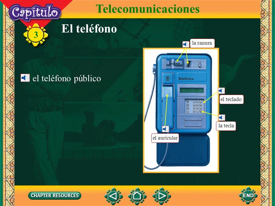 Telecomunicaciones El teléfono el teléfono público la ranura