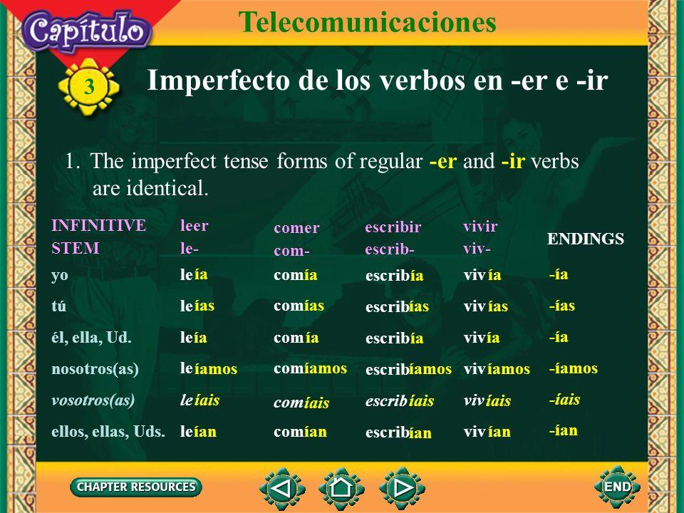 Imperfecto de los verbos en -er e -ir