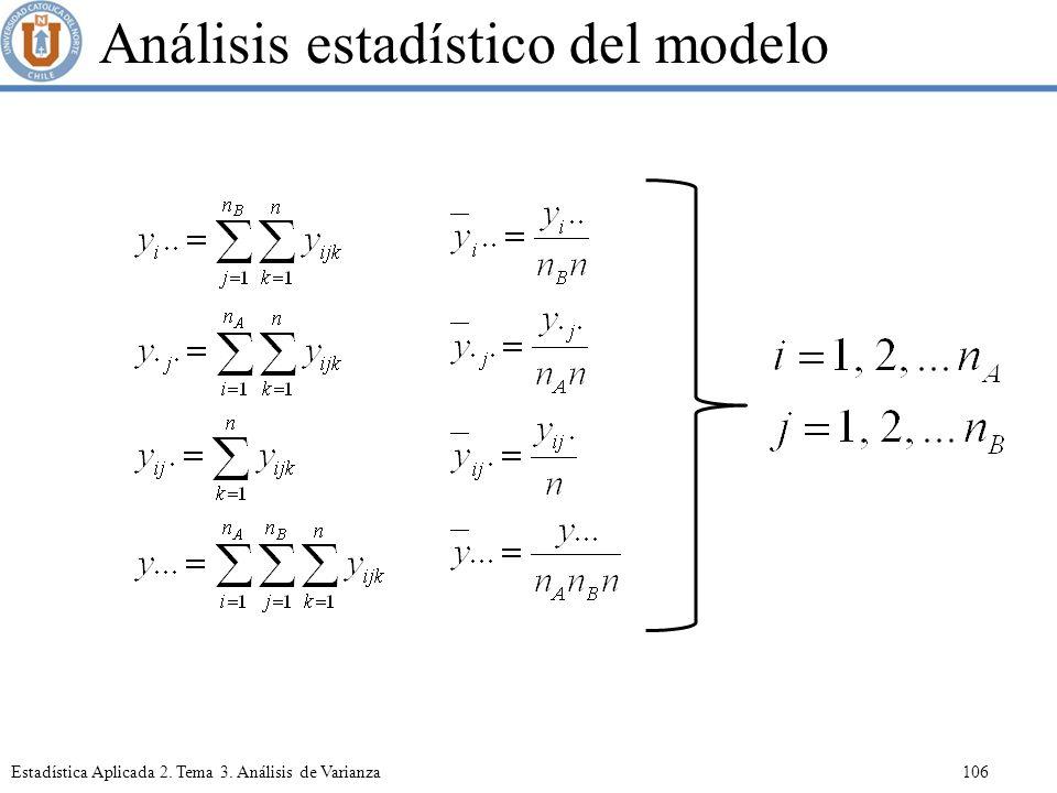 Análisis estadístico del modelo