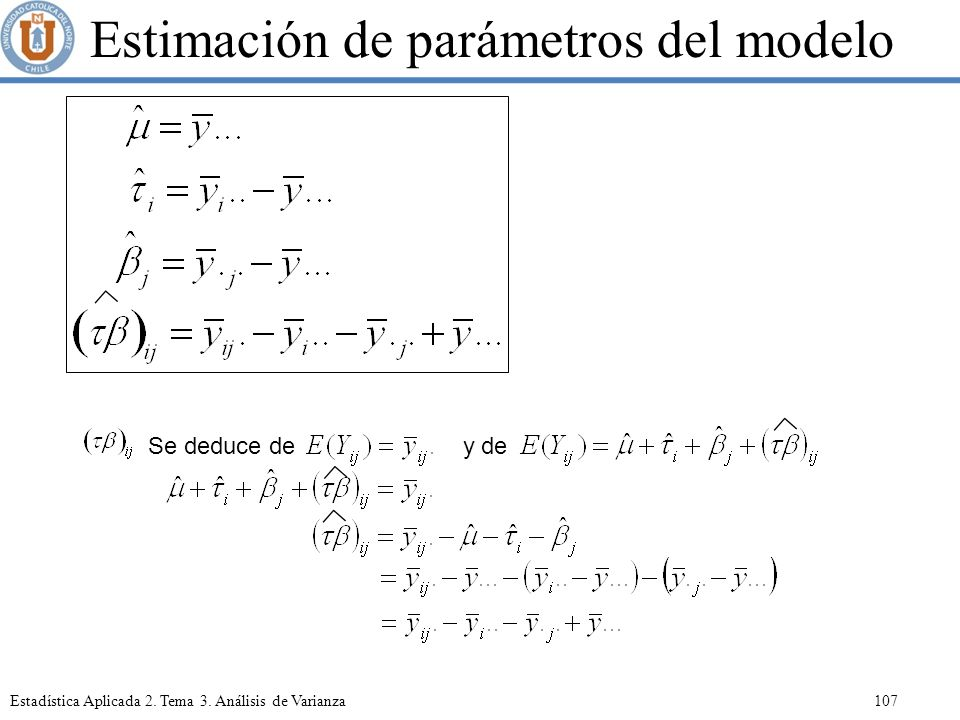 Estimación de parámetros del modelo