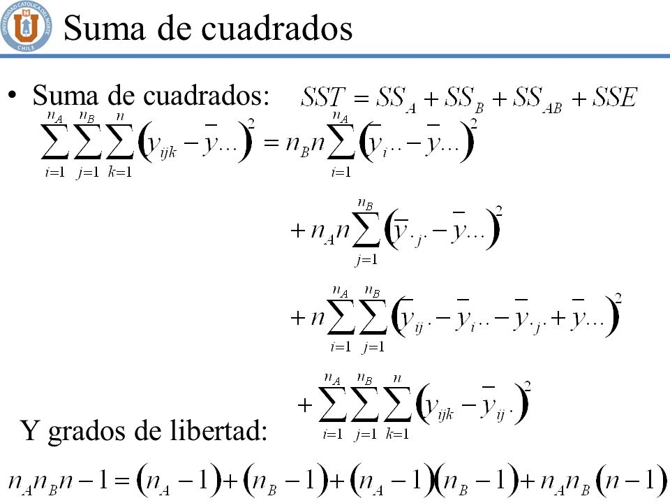 Suma de cuadrados Suma de cuadrados: Y grados de libertad: