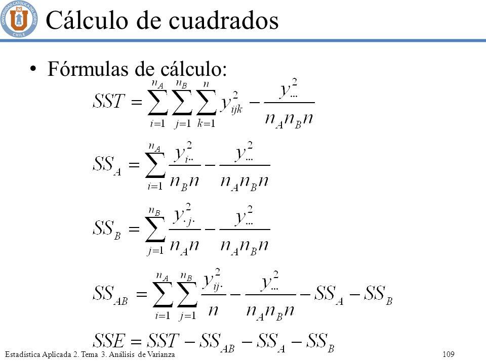 Cálculo de cuadrados Fórmulas de cálculo: