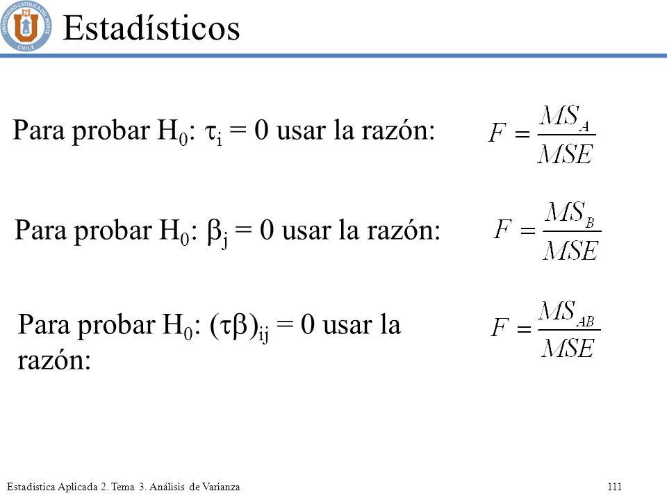 Estadísticos Para probar H0: i = 0 usar la razón: