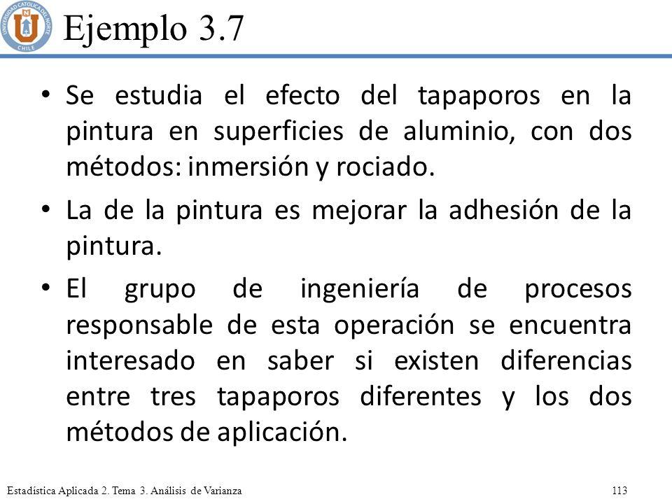 Ejemplo 3.7 Se estudia el efecto del tapaporos en la pintura en superficies de aluminio, con dos métodos: inmersión y rociado.