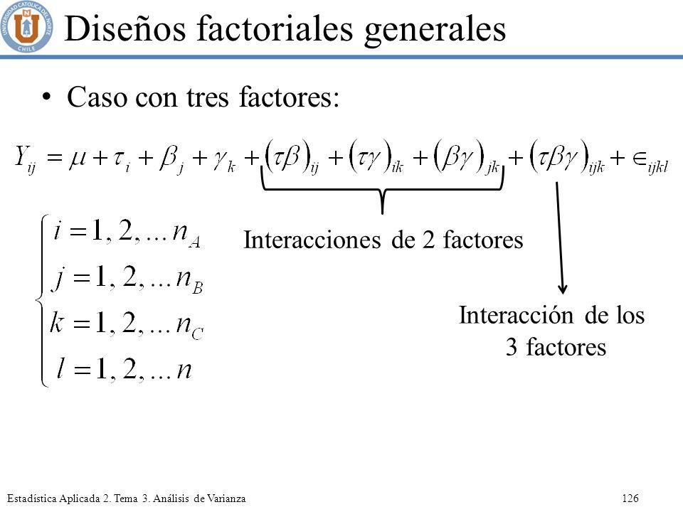 Diseños factoriales generales