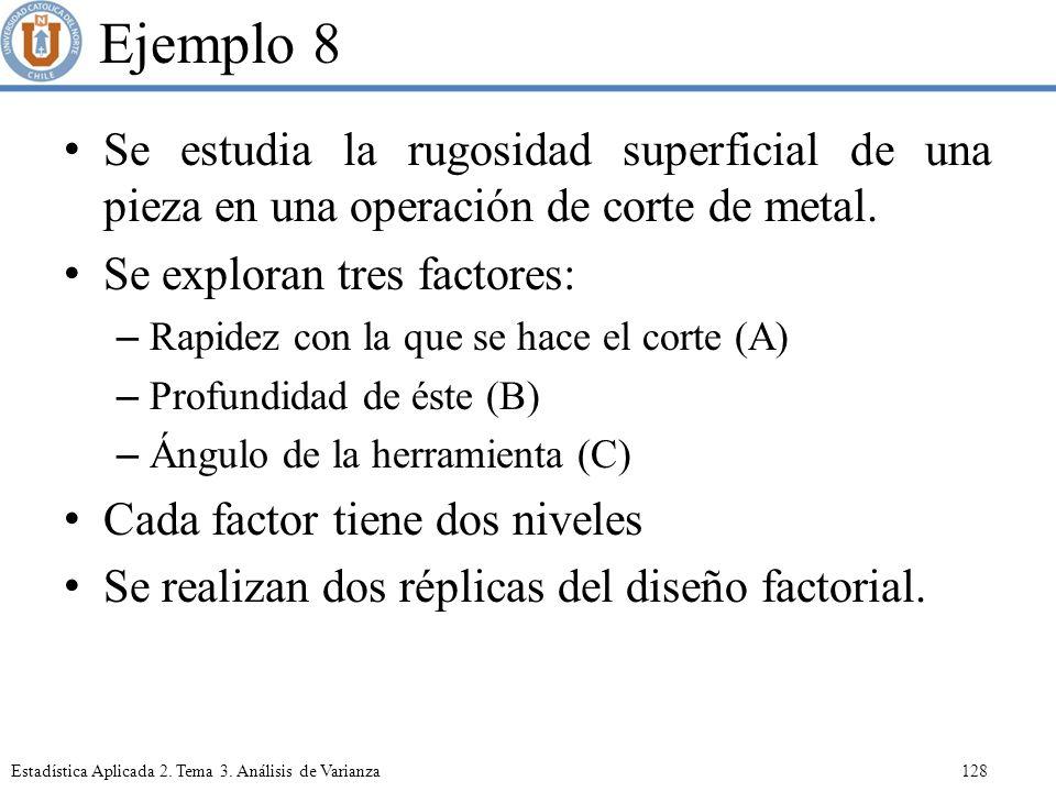 Ejemplo 8 Se estudia la rugosidad superficial de una pieza en una operación de corte de metal. Se exploran tres factores:
