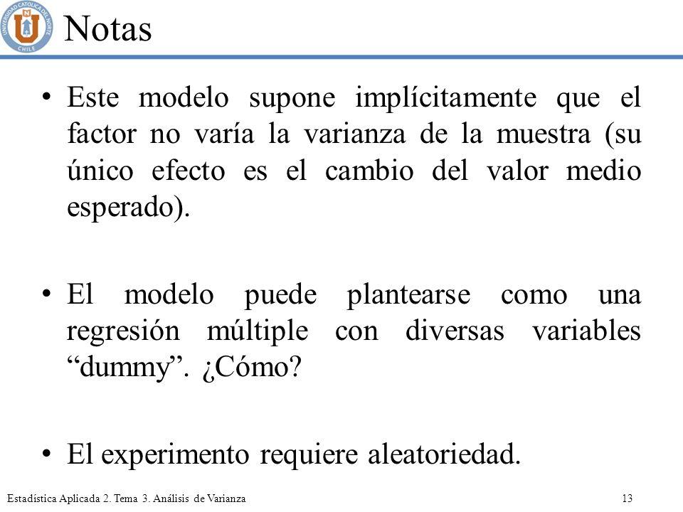 Notas Este modelo supone implícitamente que el factor no varía la varianza de la muestra (su único efecto es el cambio del valor medio esperado).