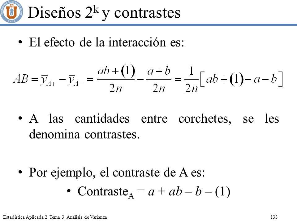ContrasteA = a + ab – b – (1)