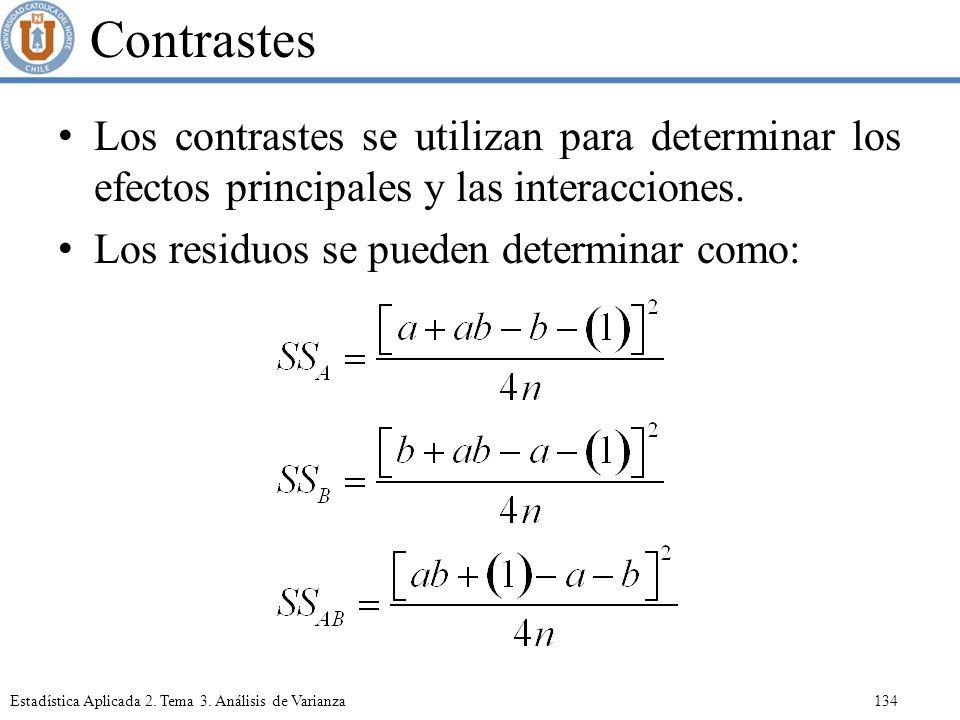 Contrastes Los contrastes se utilizan para determinar los efectos principales y las interacciones.
