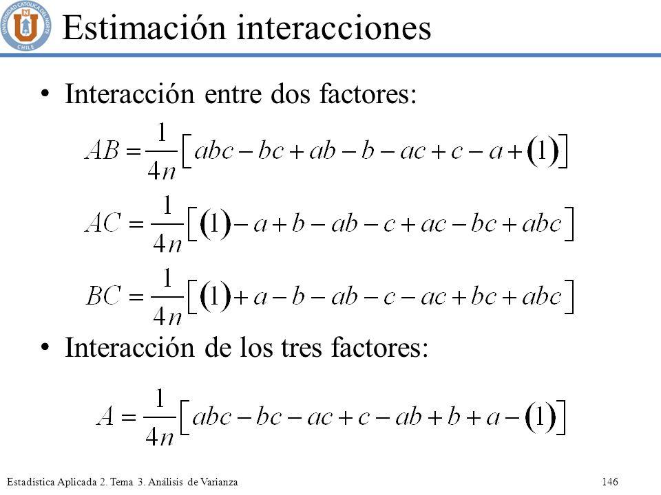 Estimación interacciones