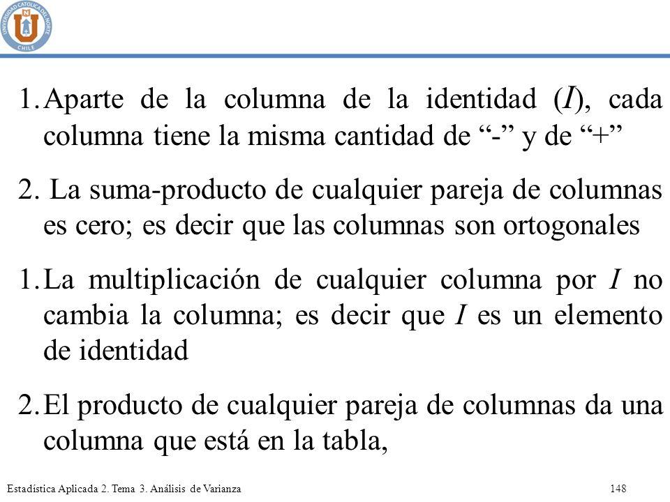 Aparte de la columna de la identidad (I), cada columna tiene la misma cantidad de - y de +