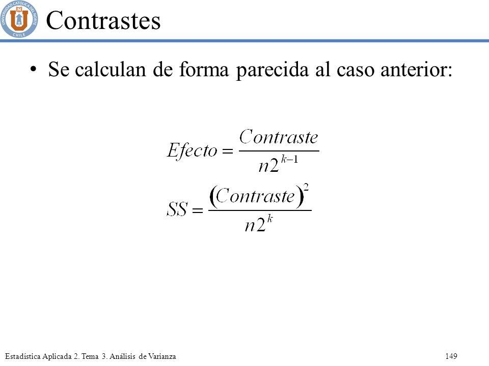 Contrastes Se calculan de forma parecida al caso anterior: