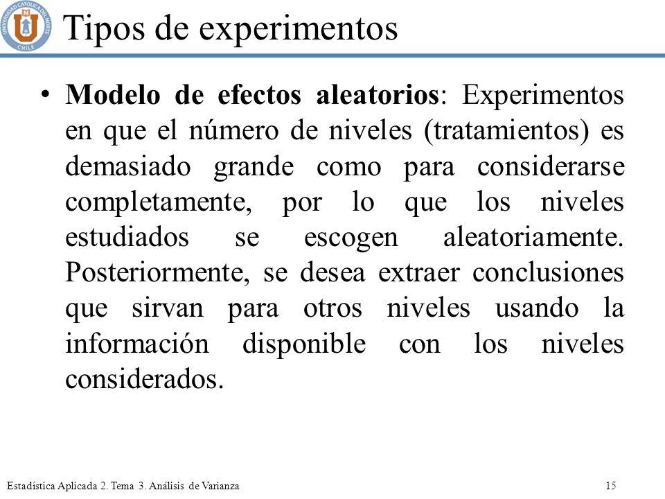 Tipos de experimentos