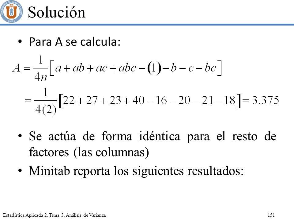 Solución Para A se calcula: