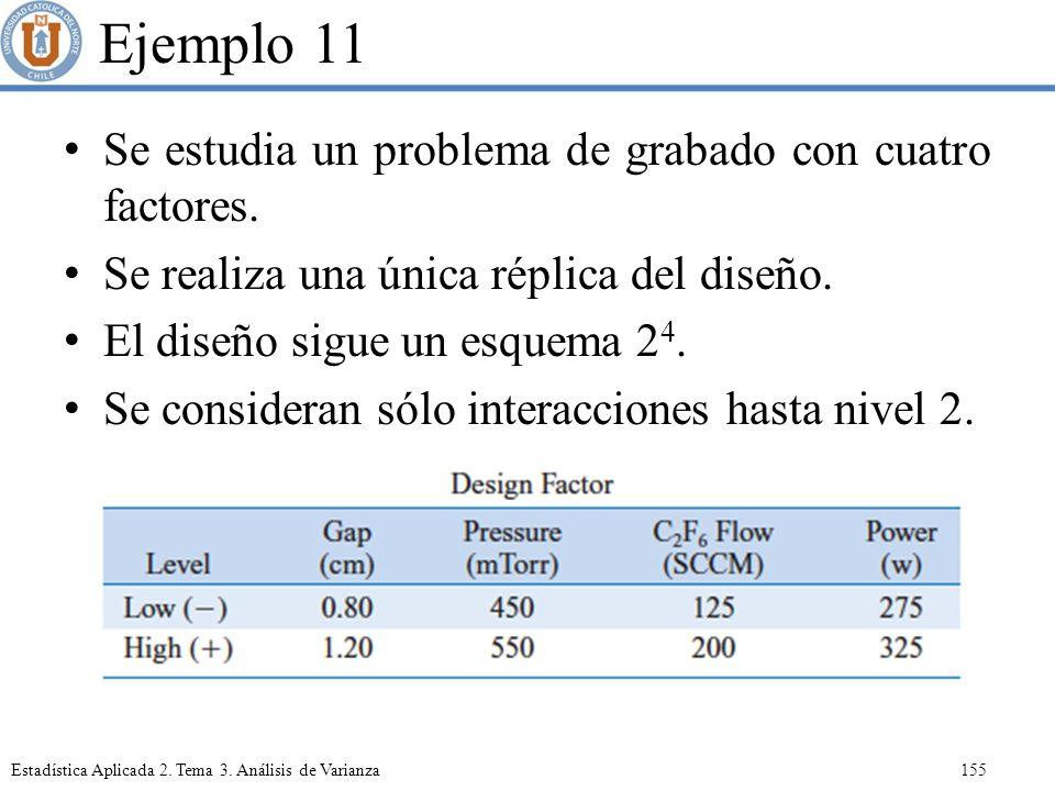 Ejemplo 11 Se estudia un problema de grabado con cuatro factores.
