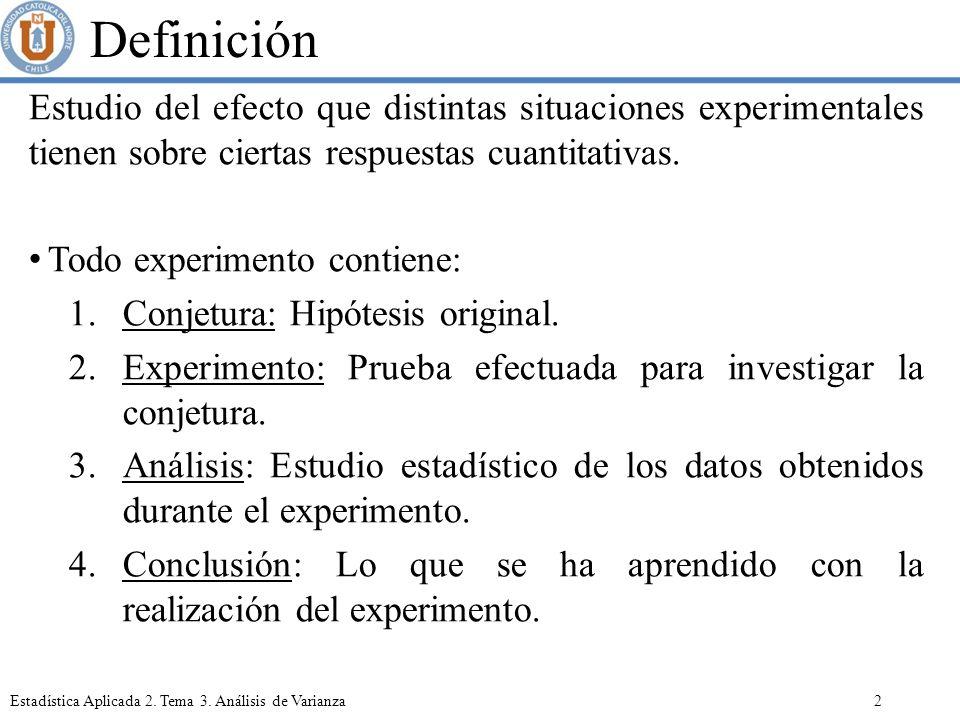 Definición Estudio del efecto que distintas situaciones experimentales tienen sobre ciertas respuestas cuantitativas.