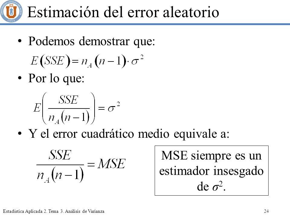 Estimación del error aleatorio