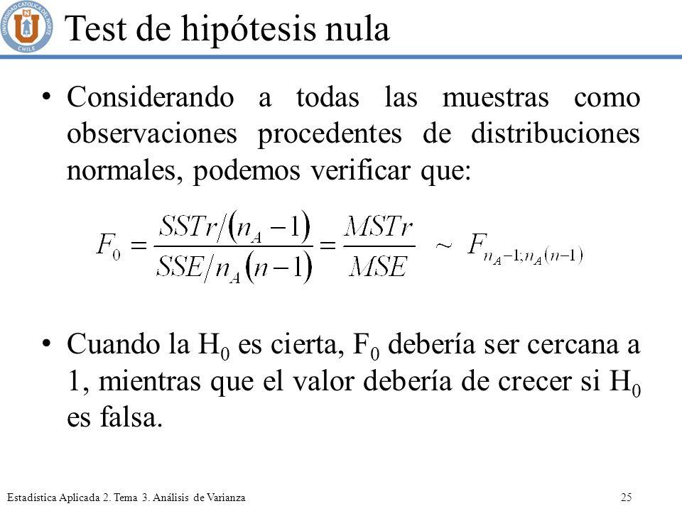 Test de hipótesis nula Considerando a todas las muestras como observaciones procedentes de distribuciones normales, podemos verificar que: