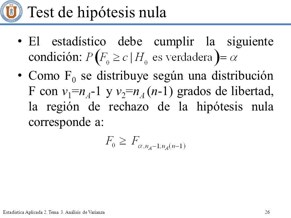 Test de hipótesis nula El estadístico debe cumplir la siguiente condición: