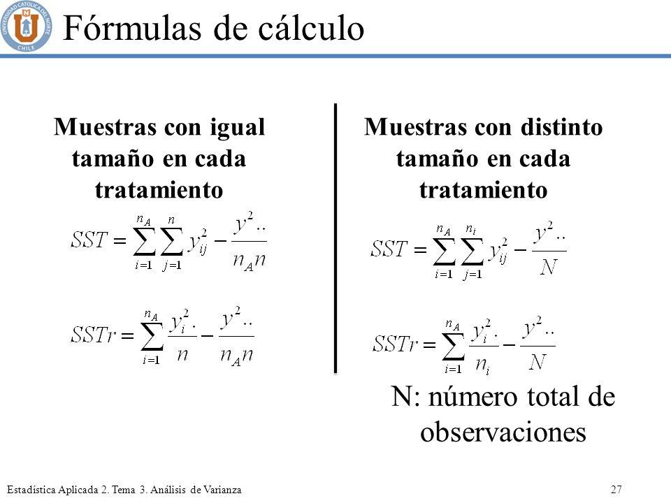Fórmulas de cálculo N: número total de observaciones