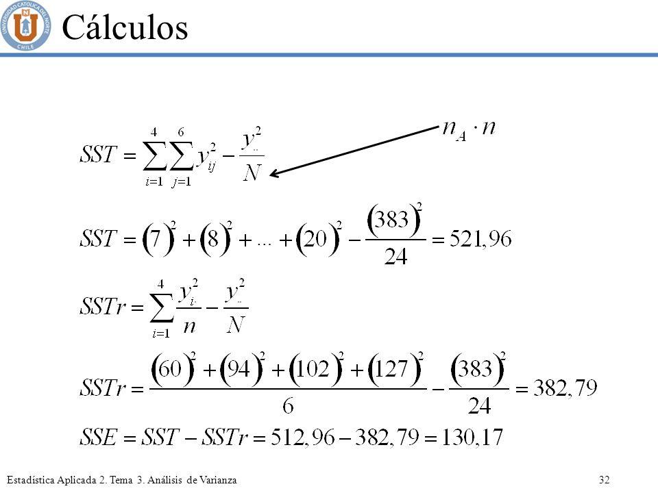 Cálculos …
