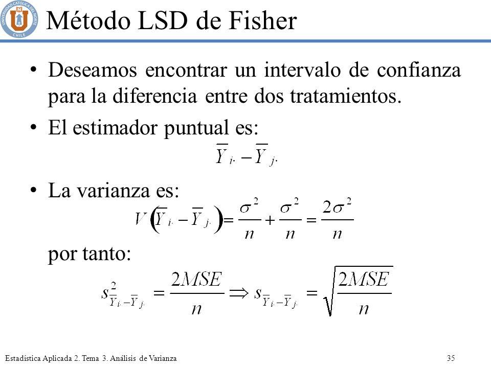 Método LSD de Fisher Deseamos encontrar un intervalo de confianza para la diferencia entre dos tratamientos.