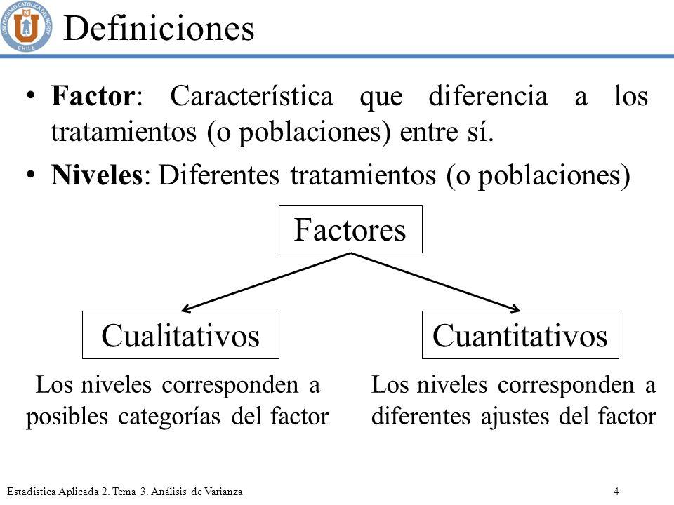 Definiciones Factores Cualitativos Cuantitativos