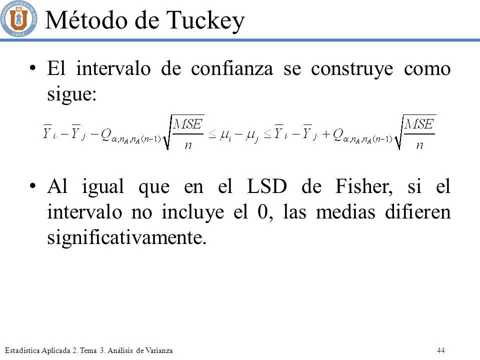 Método de Tuckey El intervalo de confianza se construye como sigue: